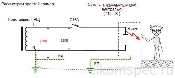 Схема протекания тока